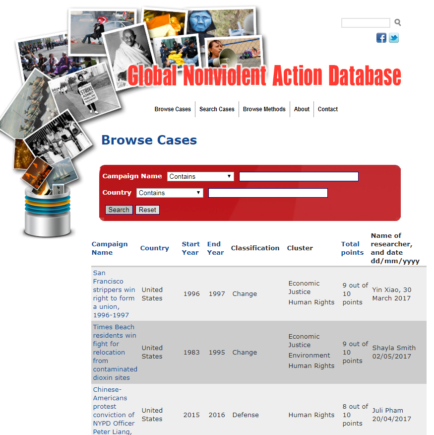Swarthmore College's Global Nonviolent Action Database